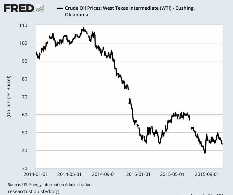 Meritage Homes Sees 11 Percent Drop In Texas Closings, 15