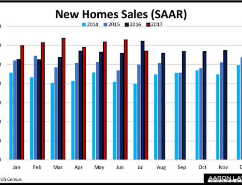 New Home Sales Fall 9 Percent In July