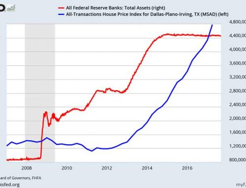 Dallas Tx Home Prices Distorted By Fed Liquidity