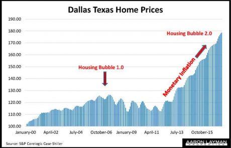 Denton TX Home Price Inflation