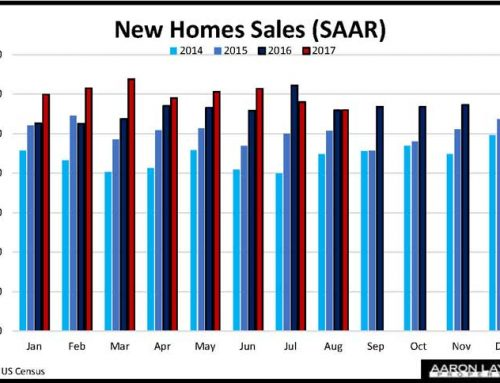 New Home Sales Cool 1.2% In August