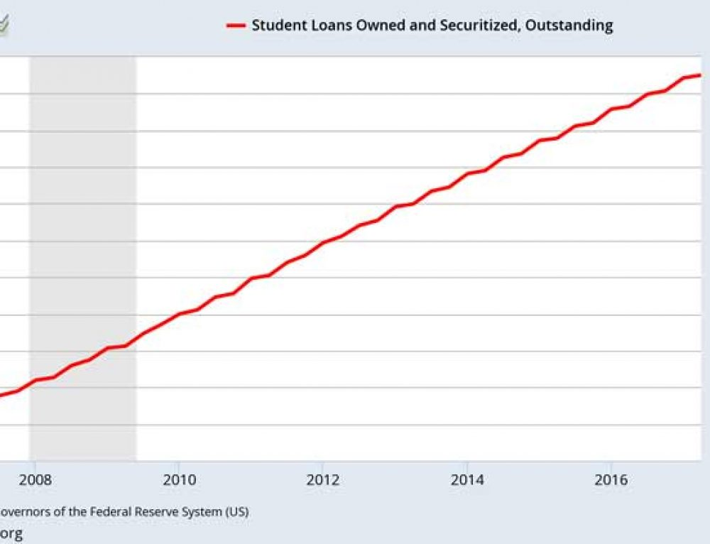 Student Loan Debt Delaying Home Purchases