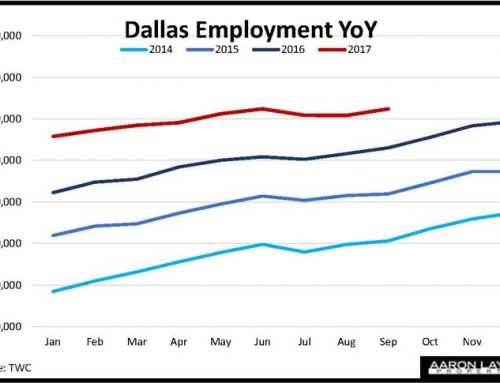 Dallas TX Employment Grows In September