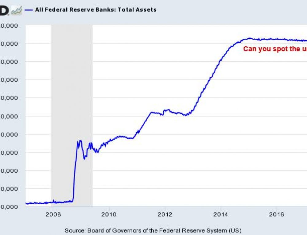 Fed Balance Sheet Unwind Proceeding At Snails Pace