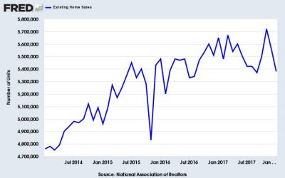 Existing-home-sales-January-2018