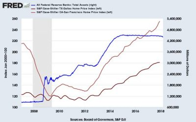 Fed-Home-Price-Inflation-March-2018