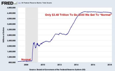 Fed Balance Sheet Normalization April 4 2018
