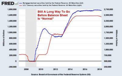 Fed-Treasuries-&-MBS-Broad-View-April-4-2018