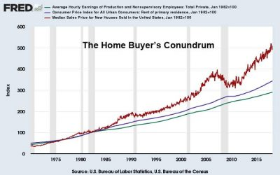 Home-Buyers-Conundrum-March-2018