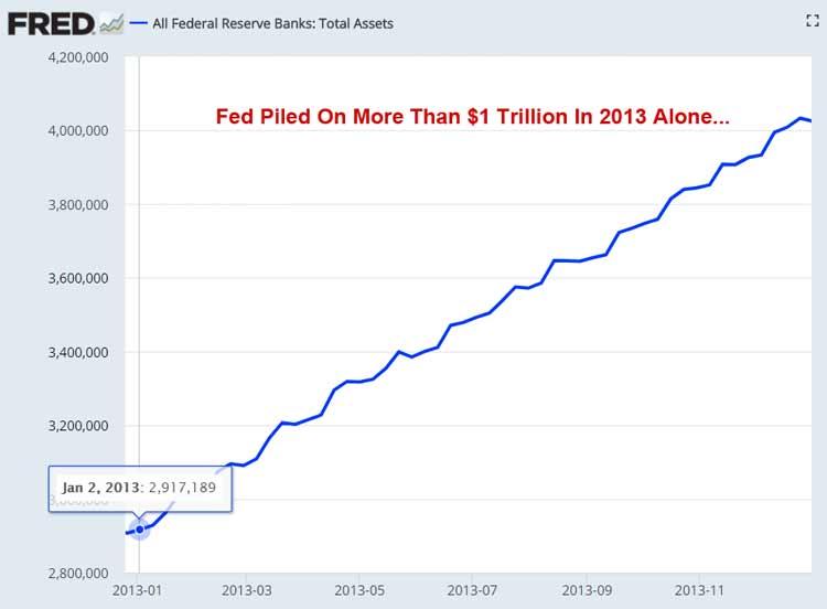 QE3 Stimulus 2013