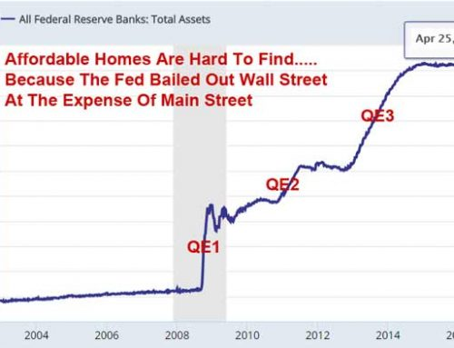 The Fed Has Successfully Destroyed The U.S. Housing Market