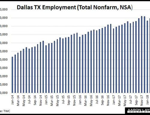 Dallas TX Employment Reaches New Heights In April