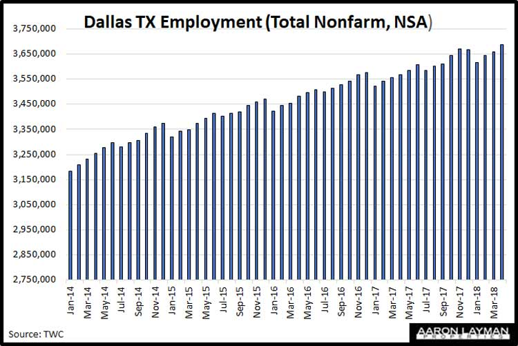 Dallas-TX-Empoyment-April-2018