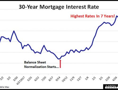 Denton TX Mortgage Rates Highest In 7 Years