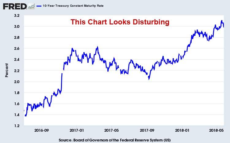 Disturbing-Trend-May-2018