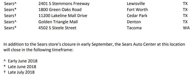 Sears-Golden-Triangle-Mall-Closure