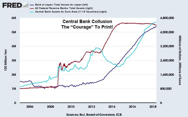 Central-Bank-Collusion-June-2018