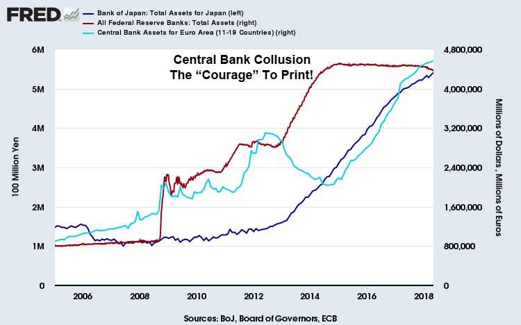 Central-Bank-Collusion-June-2018