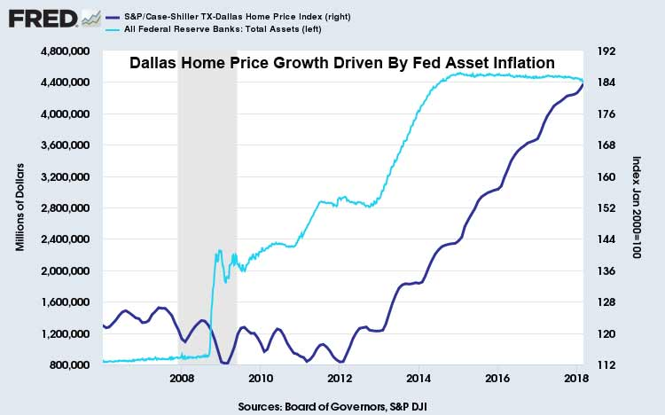 Dallas-Home-Price-Growth-May-30-2018