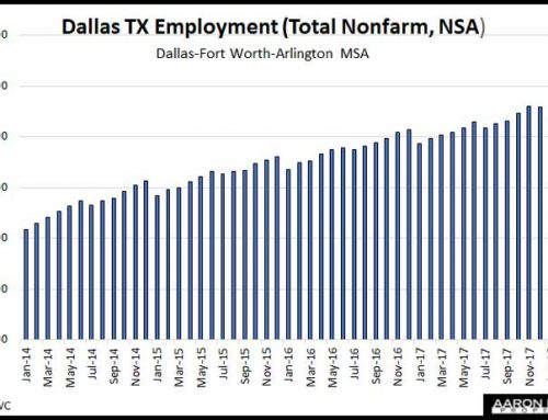 DFW Region Posts Solid Job Growth In May