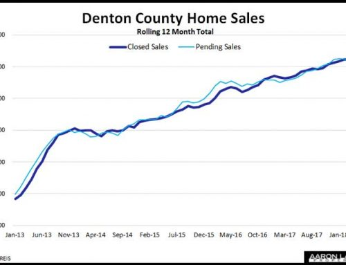 Denton County Home Sales Edge Higher In May