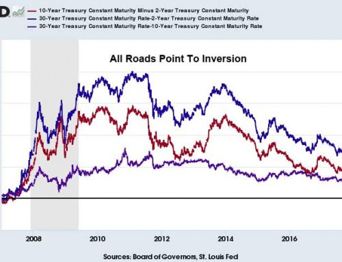All Roads Still Point Toward Yield Curve Inversion