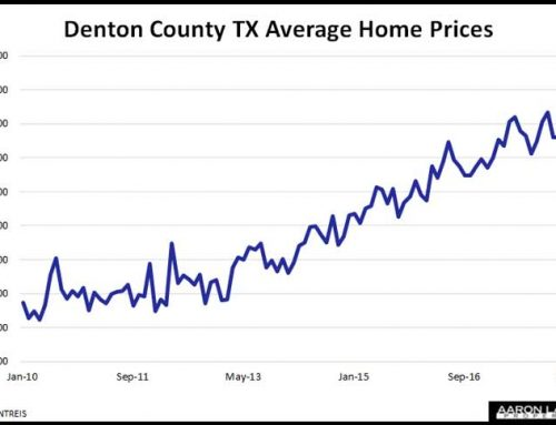 Denton Home Sales Soar In June As DFW Sales Swoon