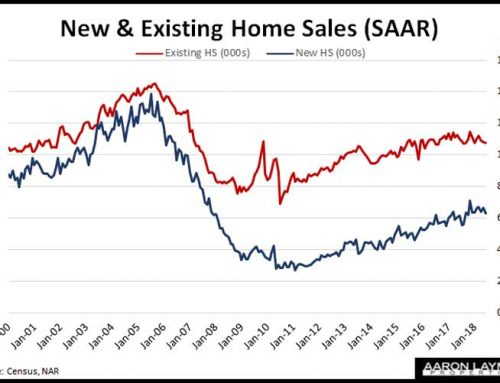 New Home Sales Miss Expectations In June Despite Lower Prices