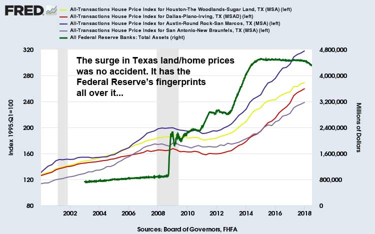 Texas-Land-Home-Price-Surge-July-2018