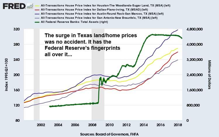 Texas-Land-Home-Price-Surge-July-2018