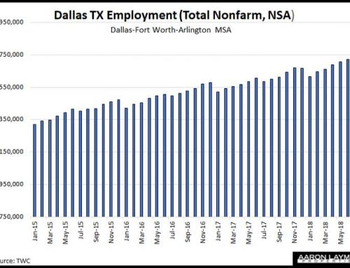 Look For Dallas Fort Worth Employment Engine To Cool
