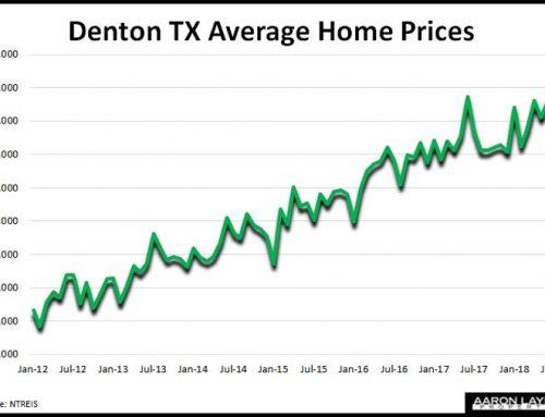 Denton TX Home Sales Hit The Breaks In July
