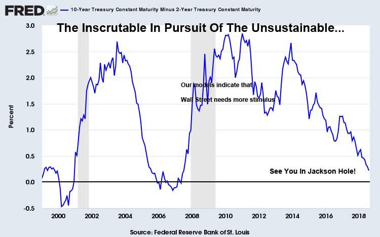 Monetary-Policy-Error-August-2018