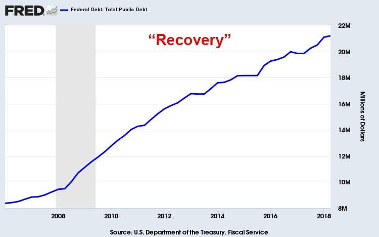 Total-Public-Debt-August-2018
