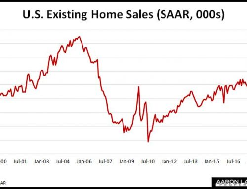 Existing Home Sales Soften As New Home Permits Stall