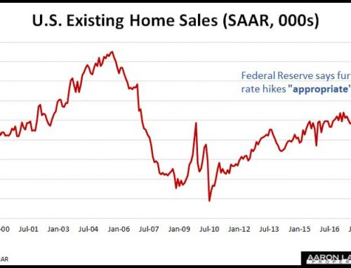 Existing Home Sales Lowest In 3 Years With 4.1% September Drop