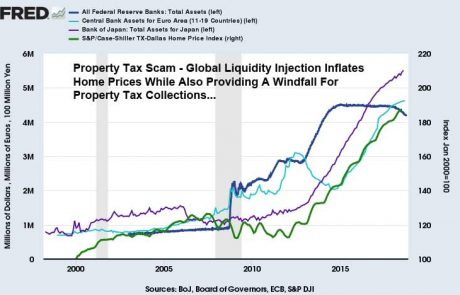 Fed-Property-Tax-Scam-October-2018