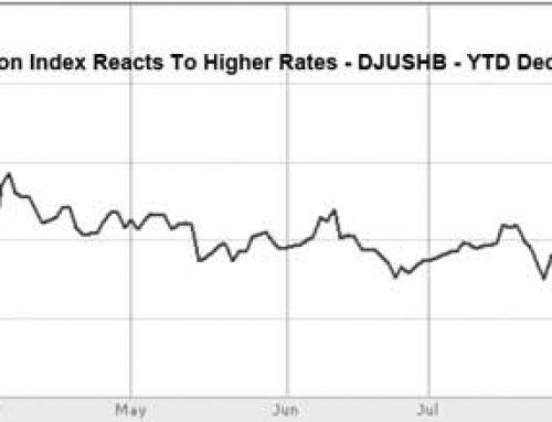 Yield Surge Hits Already Beaten Down Homebuilder Stocks