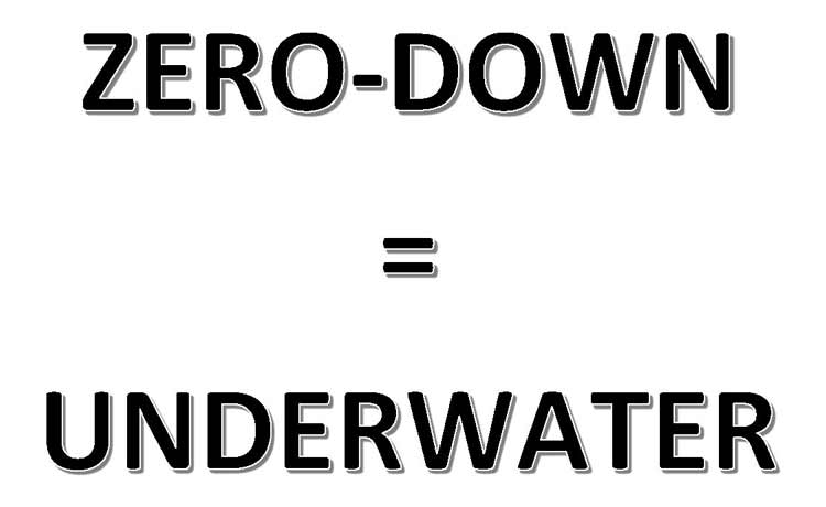 Zero-Down-Mortgage-Underwater