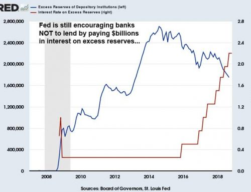 Jerome Powell Visits Dallas Fed – Global Perspectives In Oblivion