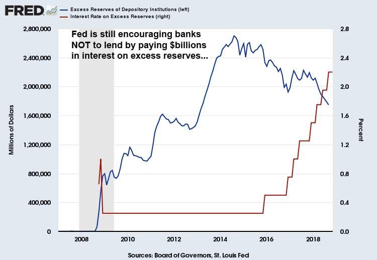 Fed-Interest-Excess-Reserves-October-2018