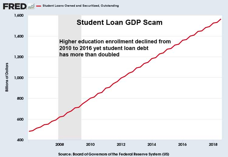 Student-Loan-Scam-Nov-7-2018