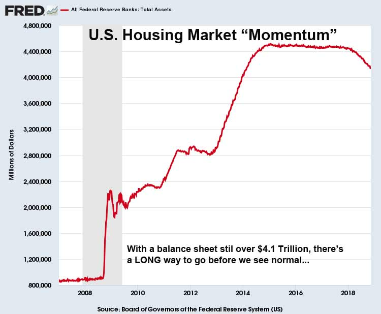U.S.-Housing-Market-Momentum-November-7--2018