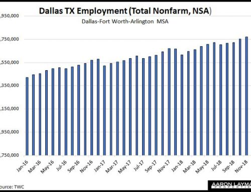 Dallas Fort Worth Employment Growth Still Solid, For Now