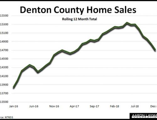 Denton County Home Sales Continued Sliding In December