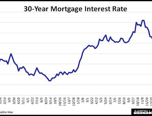 Denton TX Mortgage Rates Lowest In 9 Months