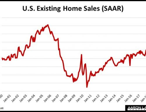 NAR: Existing Home Sales Dropped 10.3% In December