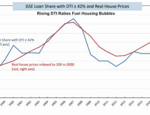 Shadow Bank Lending, Rising Debt To Income Ratios Fueling Denton County Home Price Growth