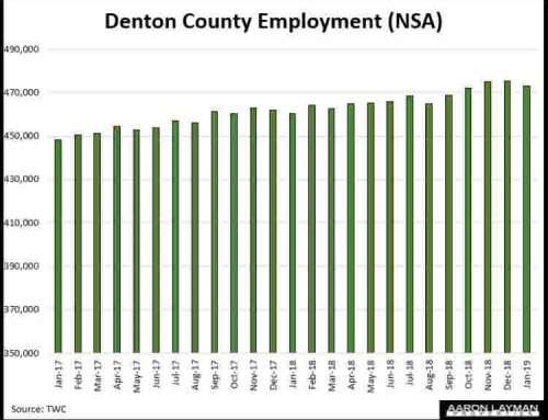 Denton County Employment Growth Continues In 2019