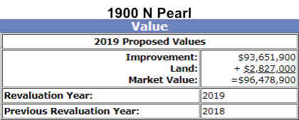 1900 Pearl CAD Value 2019